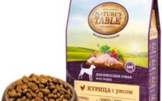 Как выбрать корм для собак Natures Table – состав, ассортимент, отзывы